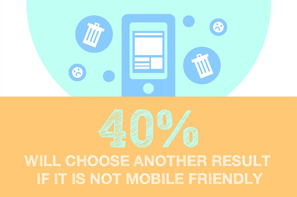 Responsive Web Design: Reach Customers on EVERY Device!